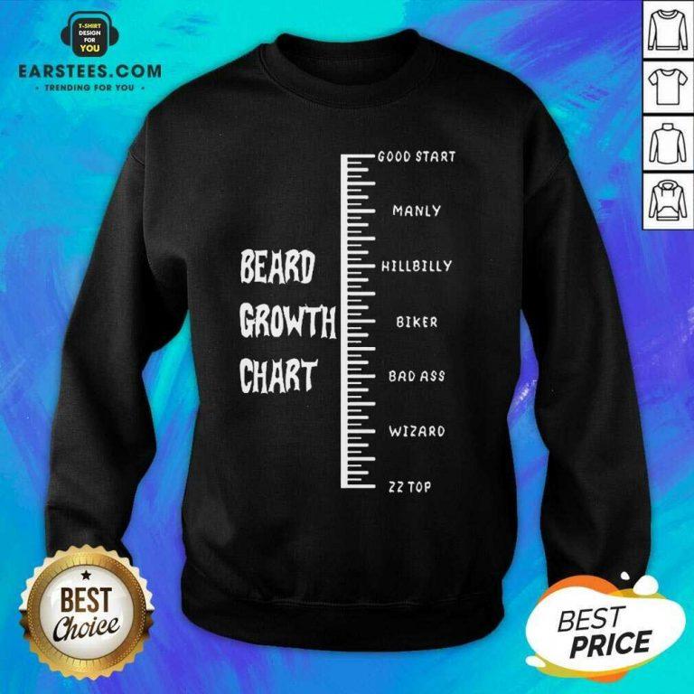 Excellent Beards Crowth Chart Great 56 Sweatshirt